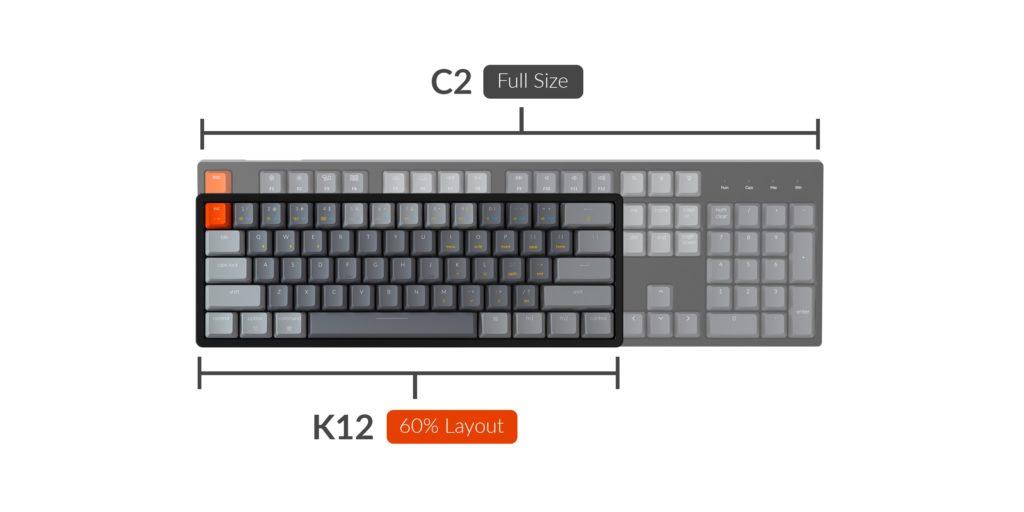 Velikost K12 odpovídá 60% velikosti běžné klávesnice.
